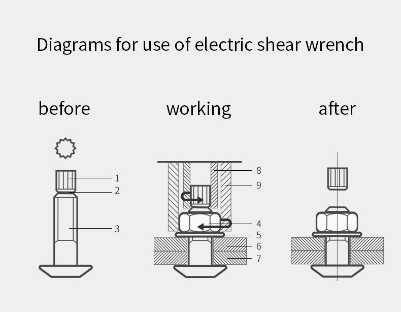 Diagrams for use of electric shear wrench